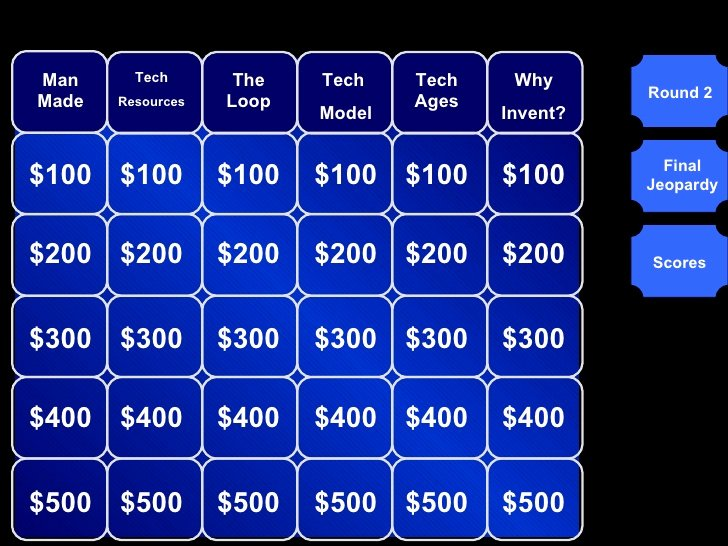 Jeopardy Powerpoint Template 4 Categories Elegant Technology Education Jeopardy