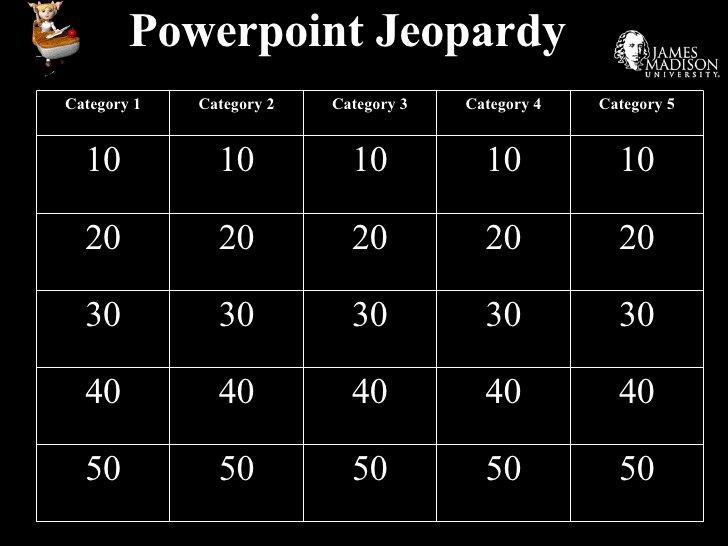Jeopardy Powerpoint Template 4 Categories Fresh Jeopardy Gerunds & Infinitives