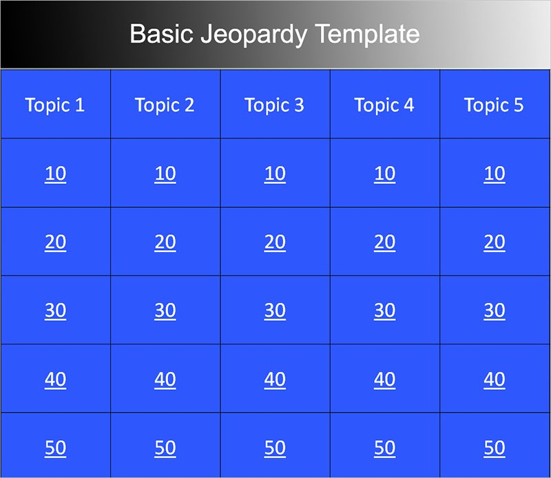 Jeopardy Powerpoint Template 4 Categories Inspirational Jeopardy Templates