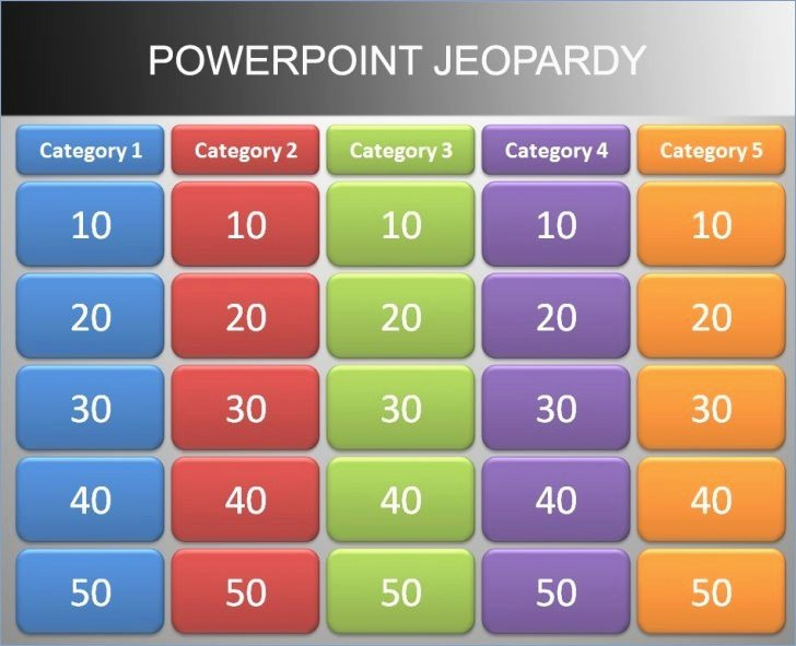 Jeopardy Powerpoint Template 4 Categories New Best Jeopardy Powerpoint Template – Pontybistrogramercy
