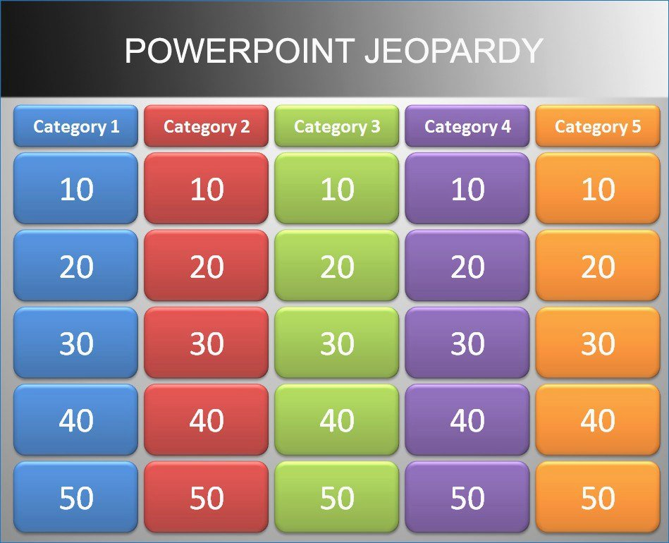 Jeopardy Powerpoint Template 4 Categories Unique Jeopardy Powerpoint Template