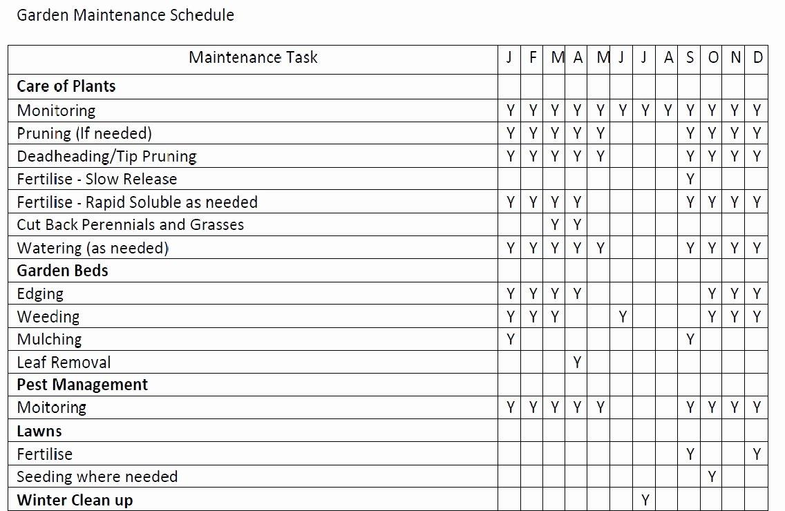 Landscape Maintenance Schedule Template Awesome Garden Maintenance Schedule Garden Maintenance Calendar Guide