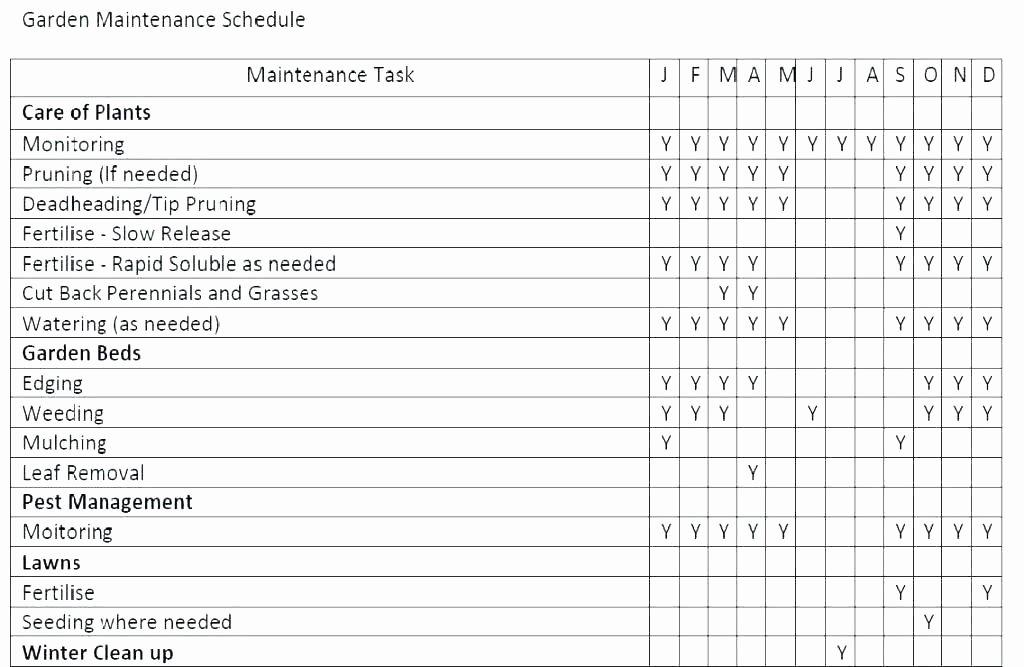 Landscape Maintenance Schedule Template Elegant Lawn Maintenance Schedule Template Lorgprintmakers
