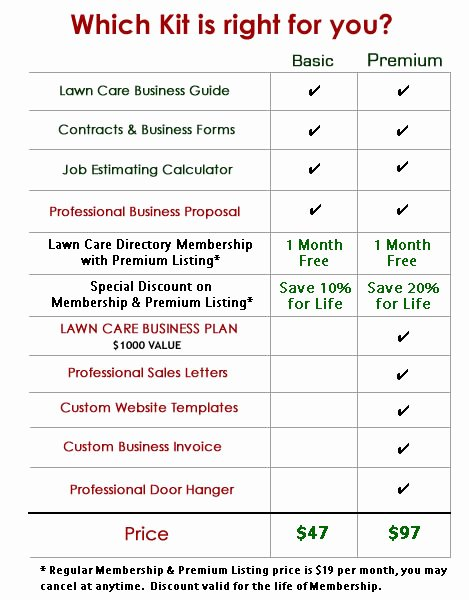 Lawn Care Proposal Template Unique Premium Kit From Lawn Care Directory