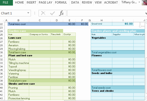 Lawn Maintenance Schedule Template Fresh Lawn & Garden Expense Template for Excel