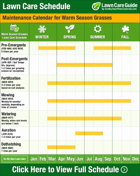 Lawn Maintenance Schedule Template Inspirational Lawn Maintenance Schedule Template the Real Reason Behind