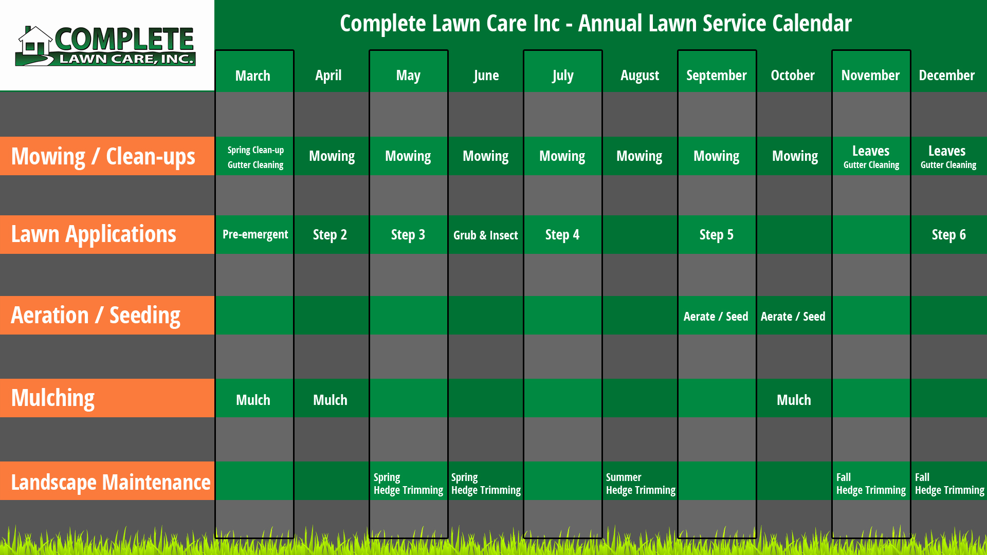 Lawn Maintenance Schedule Template Lovely Weed Control St Louis