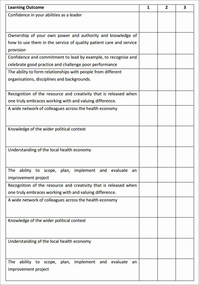 Leadership Development Plan Template Unique Leadership Development Plan Template – 8 Free Word Pdf