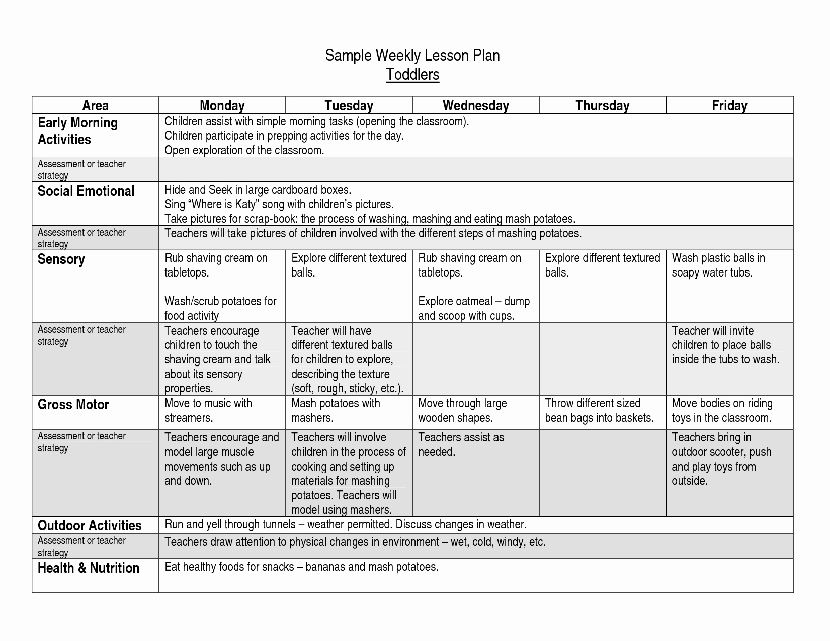 Lesson Plans for toddlers Template Beautiful Download Free Weekly Lesson Plan Template Lots Of Free