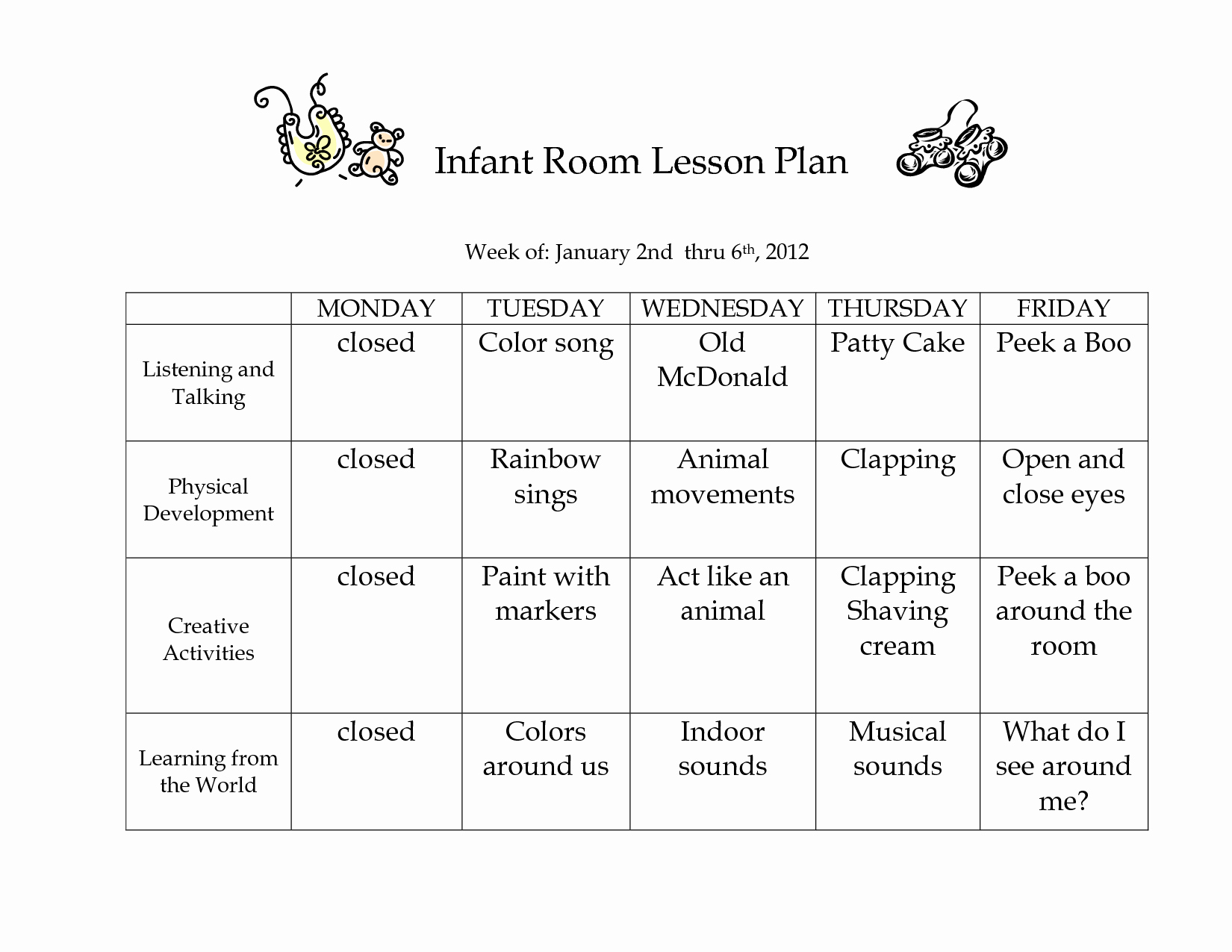 Lesson Plans for toddlers Template Lovely Infant Blank Lesson Plan Sheets