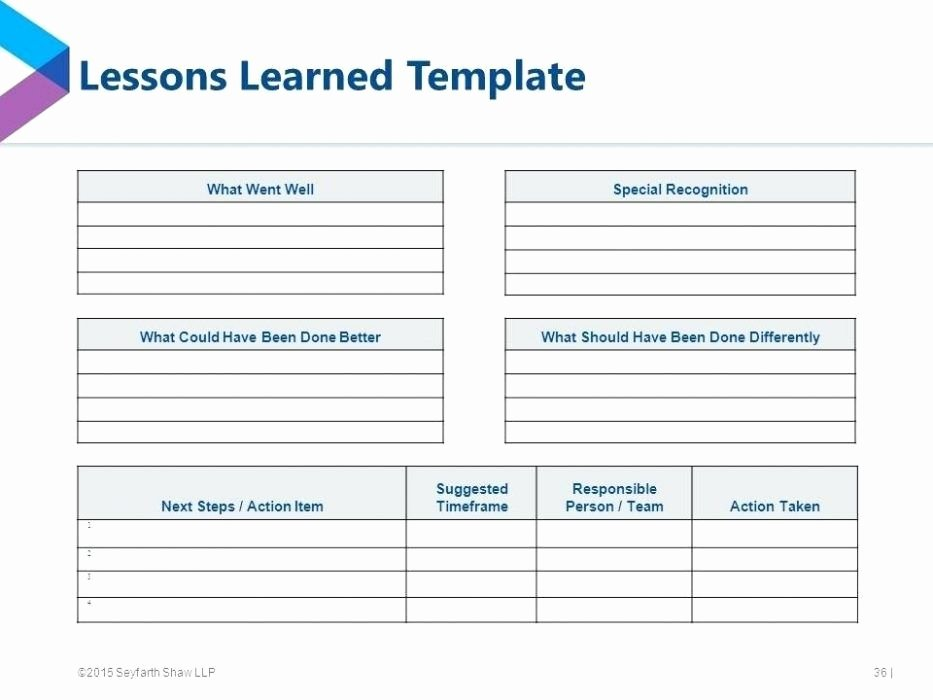 Lessons Learned Project Management Template Beautiful Template Project Lessons Learned Template You Project