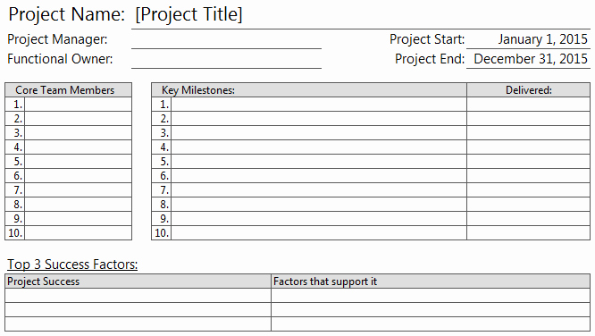 Lessons Learned Project Management Template Elegant Lessons Learned Excel Template