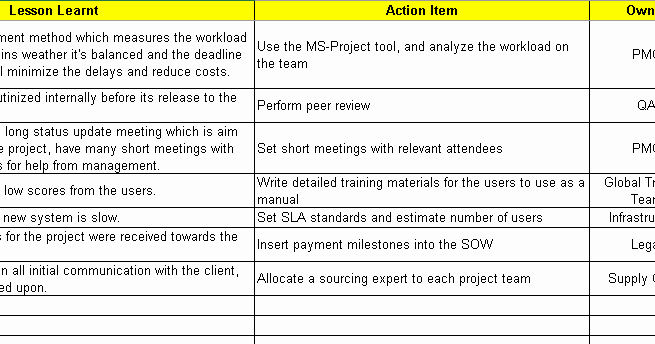 Lessons Learned Project Management Template Elegant Lessons Learned Template Excel Download Free Project