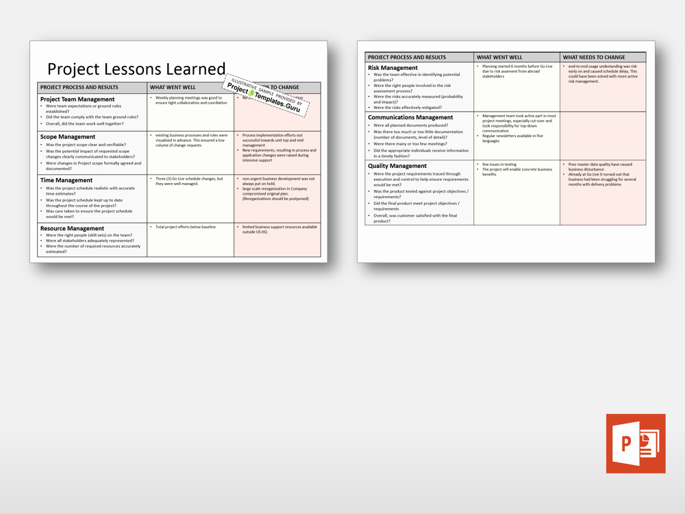 Lessons Learned Project Management Template Luxury Simple Lessons Learned Summary