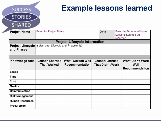 Lessons Learned Project Management Template Unique Lesson Learned Template for Project Management – Lessons