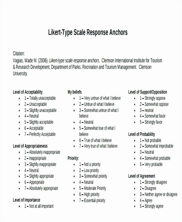 Likert Scale Survey Template Awesome Examples Scales Likert Scale is Importance 5 Point Copy