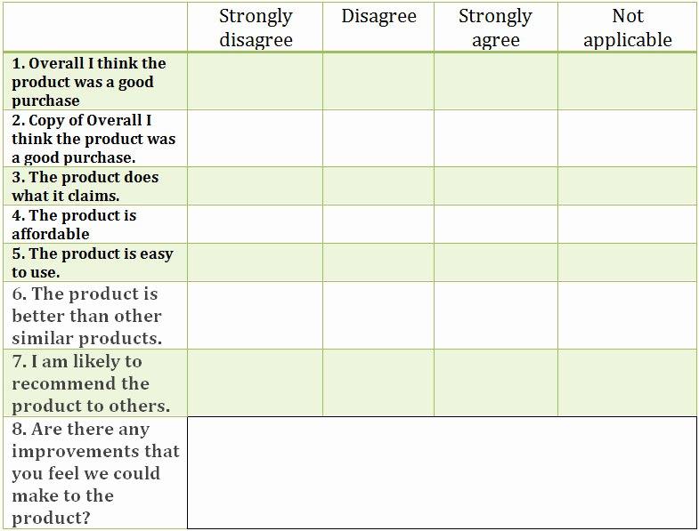 Likert Scale Survey Template Fresh Likert Scale Questionnaire Template Doc Templates