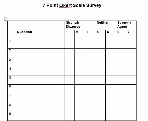 Likert Scale Survey Template Fresh Likert Scale Template Beepmunk