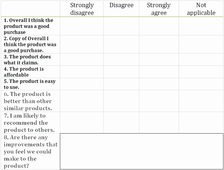 Likert Scale Survey Template Fresh Scale Template Free Five Point Questionnaire 5 Survey