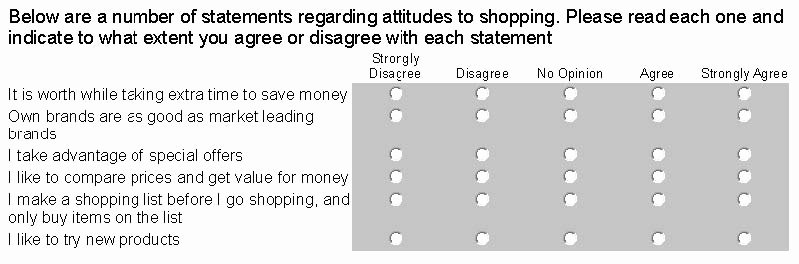 Likert Scale Survey Template Luxury attitude Surveys the Likert Scale and Semantic Differentials
