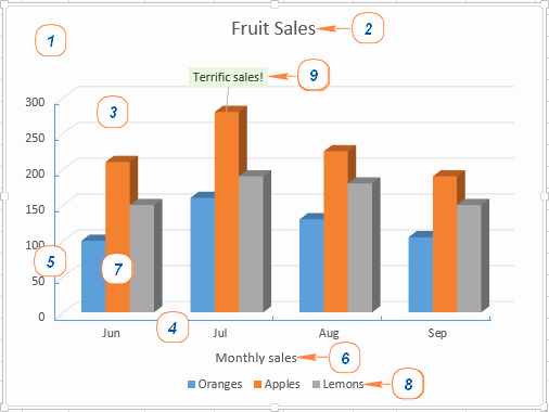Line Graph Template Excel Beautiful How to Make A Chart Graph In Excel and Save It as Template