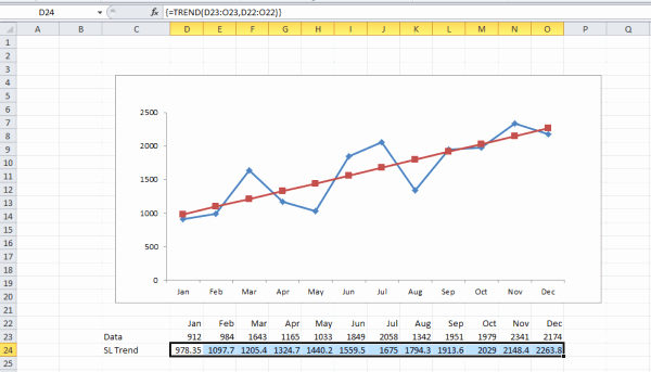 Line Graph Template Excel Elegant 10 top Tips for Creating An Excel Bud or Excel Bud