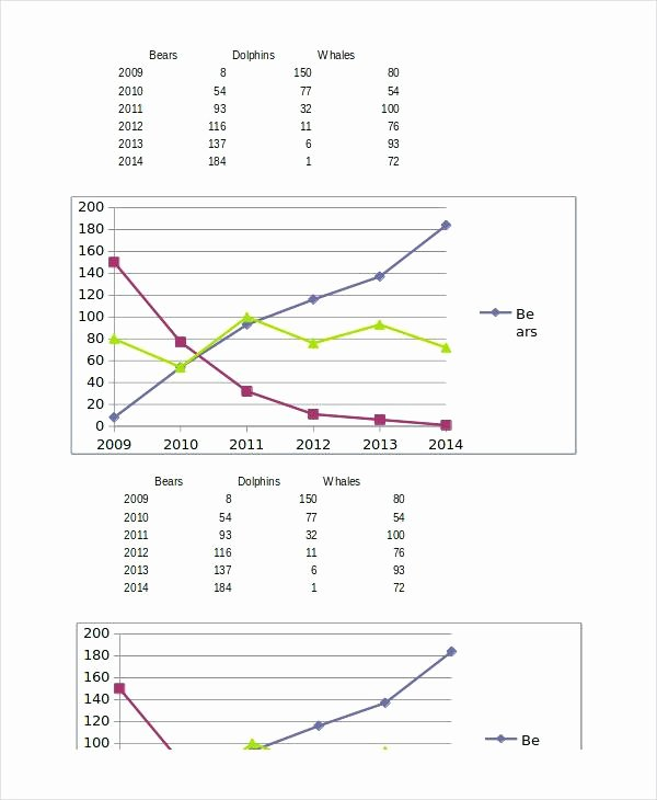 Line Graph Template Excel Elegant Sample Weight Loss Chart Template Kgs Excel Graph