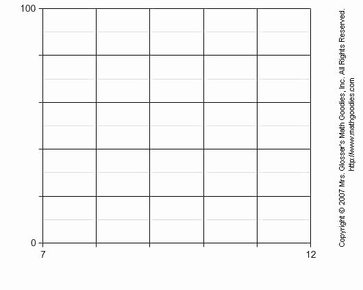 Line Graph Template Excel Fresh Blank Line Graph Template 7 8 Plot – Onemonthnovelfo