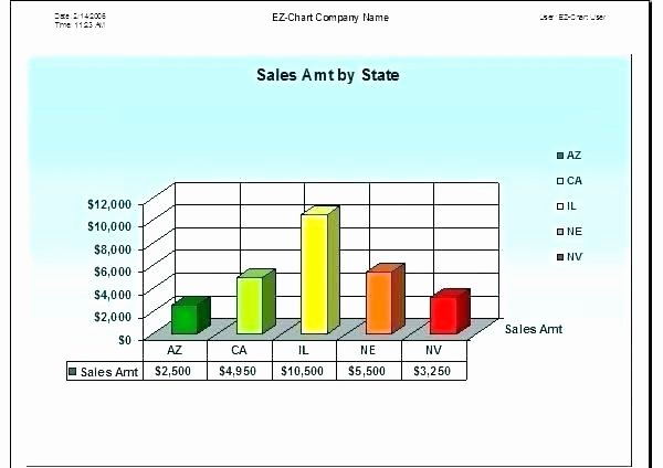 Line Graph Template Excel Fresh Charts and Graphs Templates Template Graph Chart Excel