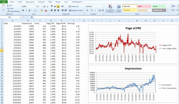 Line Graph Template Excel Lovely Learn How to Insert A Simple Line Chart In Excel