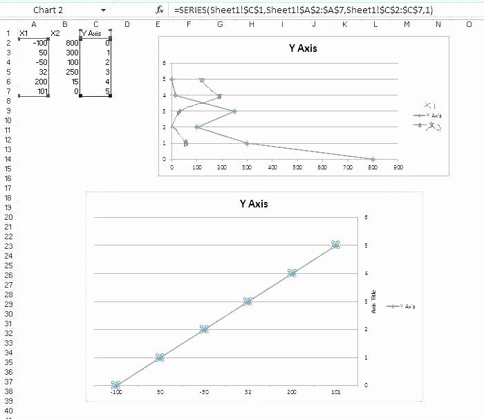 Line Graph Template Excel Luxury Blank Line Graph Template Pdf Temperature From Creations
