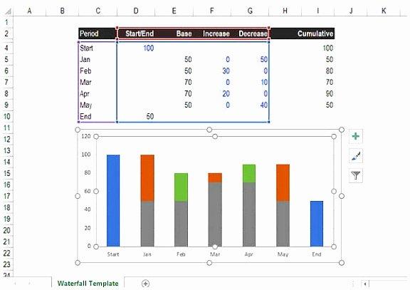 Line Graph Template Excel New 6 Excel Line Chart Templates Wtepu