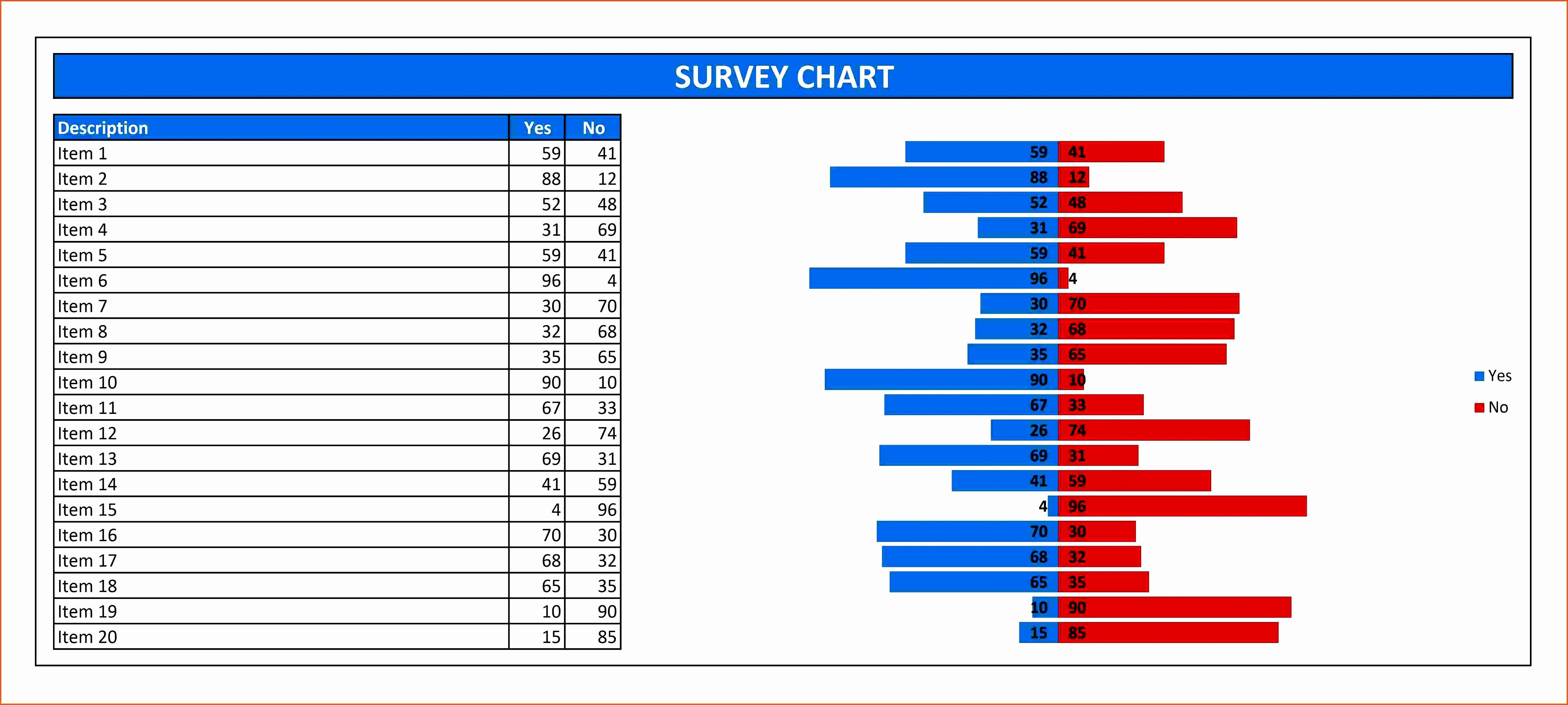 Line Graph Template Excel Unique 8 Excel Line Graph Template Exceltemplates Exceltemplates