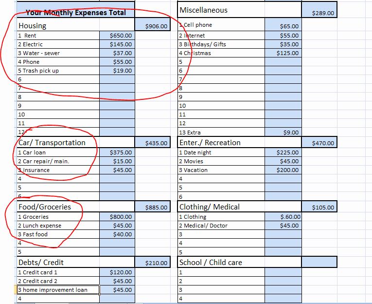 List Of Monthly Expenses Template Elegant How to Bud for Rent and Car Payment Free Worksheet