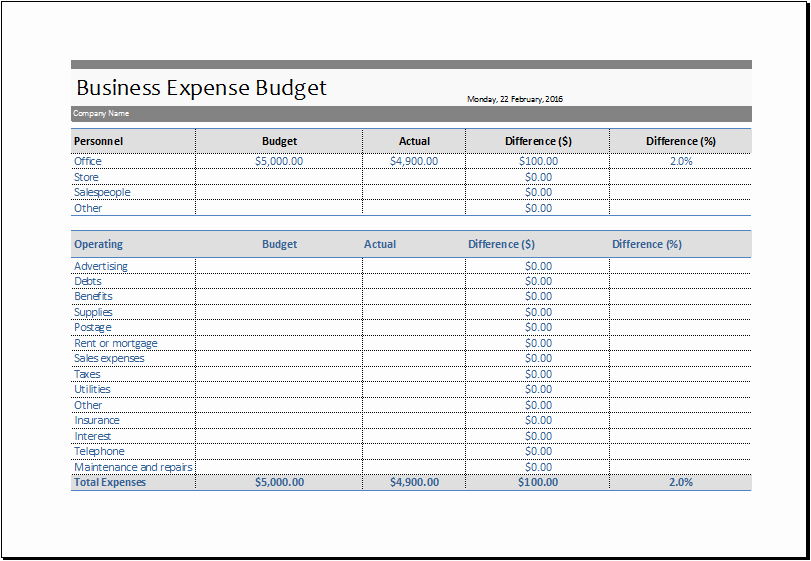 List Of Monthly Expenses Template Fresh Business Expense Bud Template for Excel