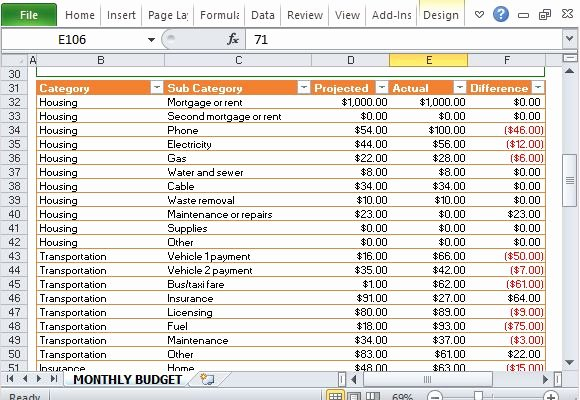 List Of Monthly Expenses Template Luxury Monthly Family Bud Template for Excel