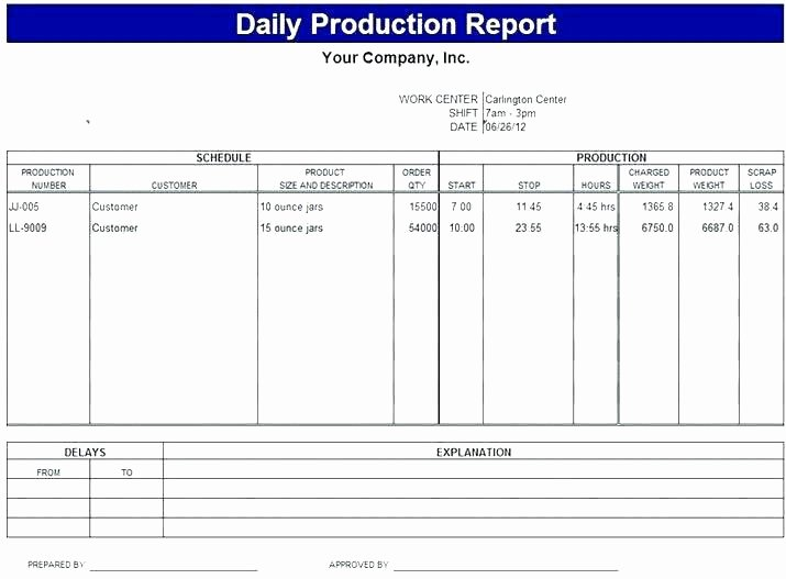 Manufacturing Production Schedule Template Awesome Excel Manufacturing Equipment Calculator Templates Free