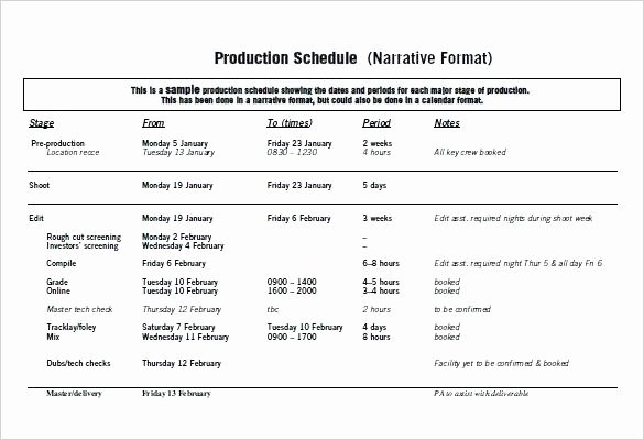 Manufacturing Production Schedule Template Elegant Manufacturing Plan Template – Flybymedia