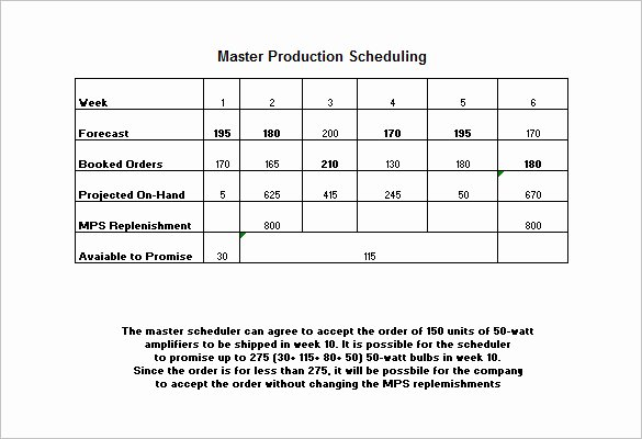 Manufacturing Production Schedule Template Inspirational 13 Production Schedule Templates Pdf Doc