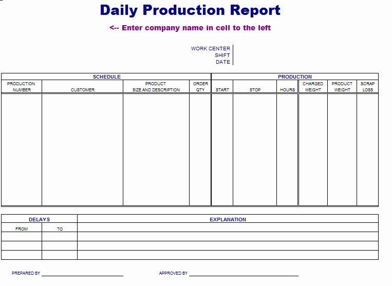 Manufacturing Production Schedule Template New Daily Production Report format for Manufacturing