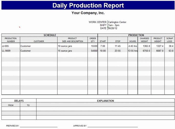 Manufacturing Production Schedule Template New Production Schedule Template