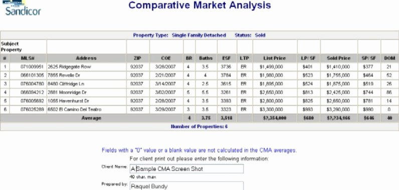 Market Analysis Report Template Awesome Parative Market Analysis Sample Templates Resume