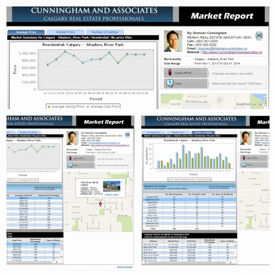 Market Analysis Report Template Elegant Parative Market Analysis Template Real Estate Study