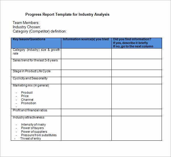 Market Analysis Report Template Lovely 10 Industry Analysis Templates