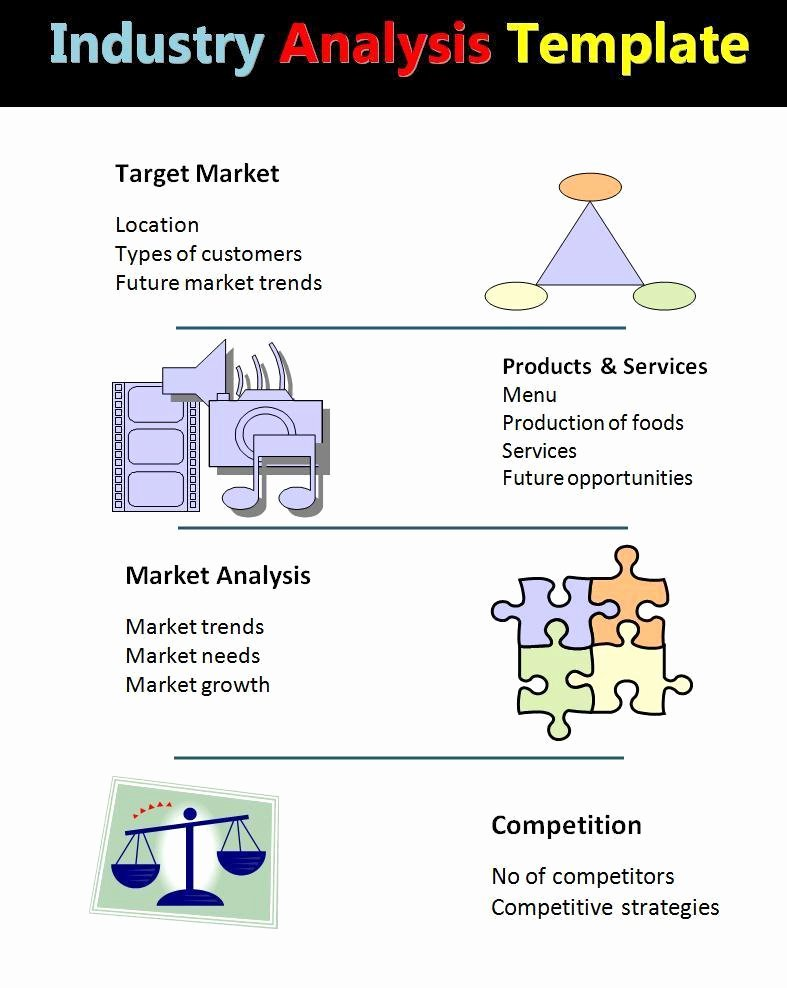 Market Analysis Report Template New 10 Industry Analysis Templates