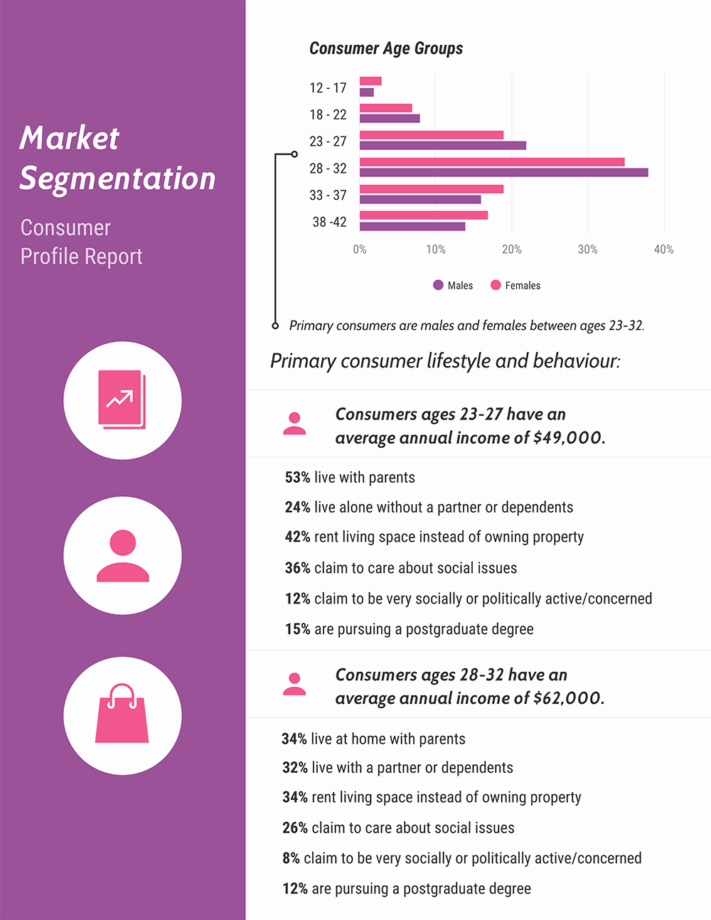 Market Research Report Template Inspirational 30 Business Report Templates that Every Business Needs