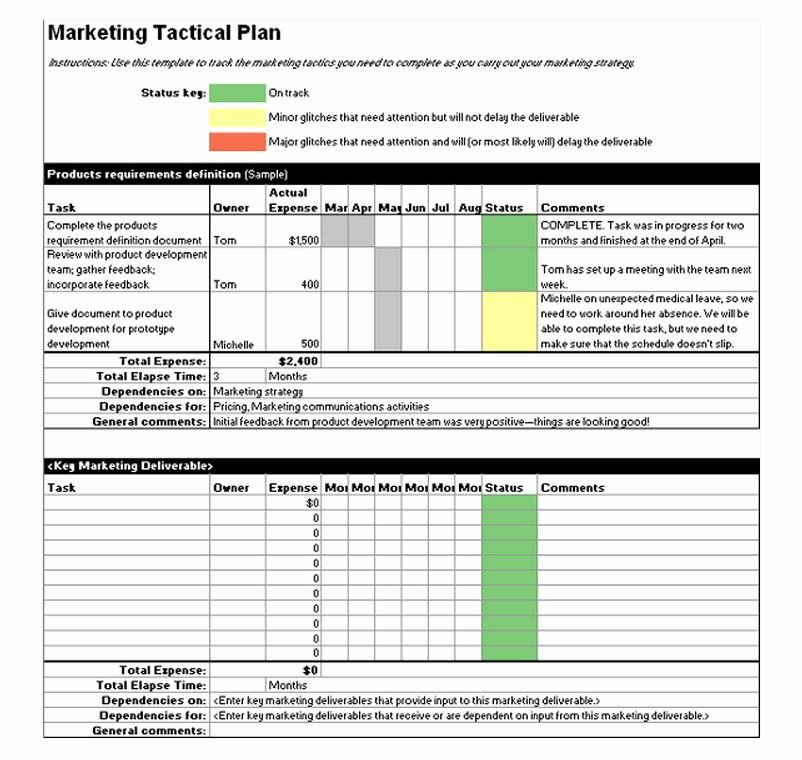 Marketing Action Plan Template Beautiful Tactical Marketing Plan Template