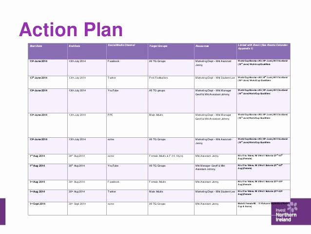 Marketing Action Plan Template Best Of Marketing Action Plan Template Word – Chaseevents