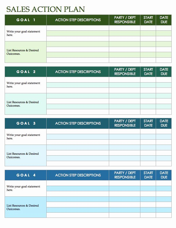 Marketing Action Plan Template Excel Elegant Free Sales Plan Templates Smartsheet