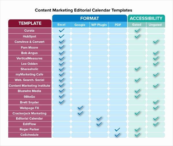 Marketing Calendar Template Excel New Marketing Calendar Template 3 Free Excel Documents